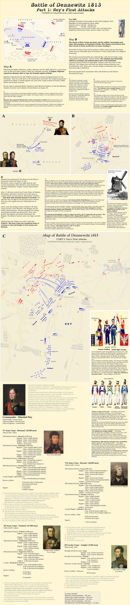 Battle of Dennewitz 1813 click the link