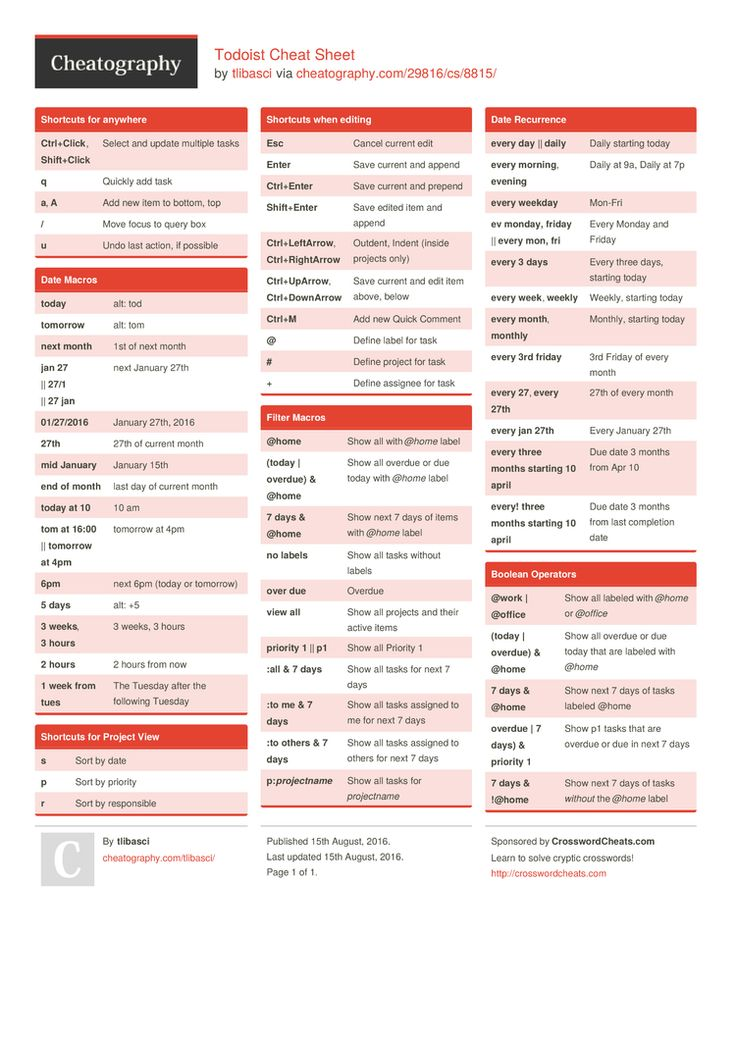 Todoist Cheat Sheet by tlibasci http://www.cheatography.com/tlibasci/cheat-sheets/todoist/ #cheatsheet #todoist