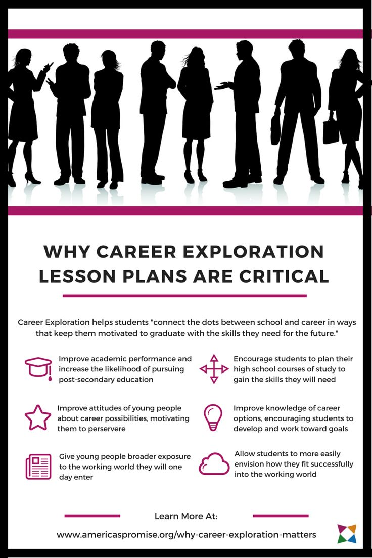 job exploration Thinking it's time for a change but aren't sure to what check out these resources and tools to explore your options and target your next job.