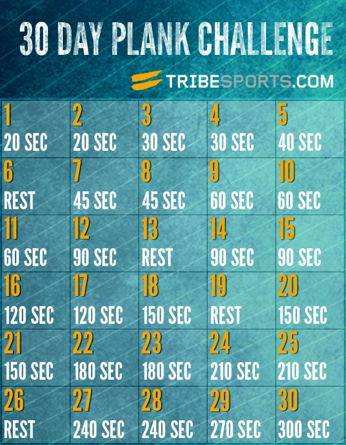 Improve your core body strength and tone up those abs with this great easy to follow 30 day plank workout challenge!