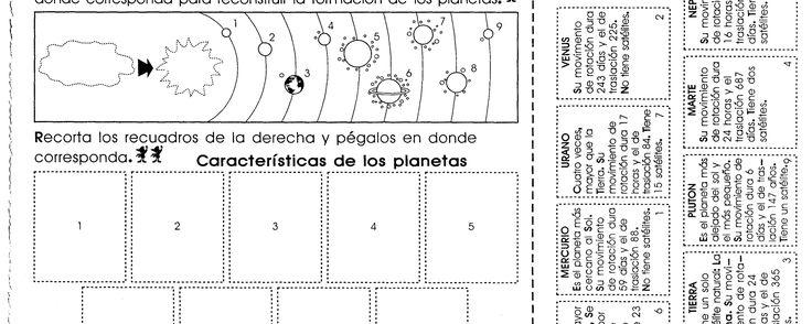 Ficha de aplicación para 5to grado de educación primaria que trata sobre el origen del sistema solar y las características de los planetas que lo conforman.