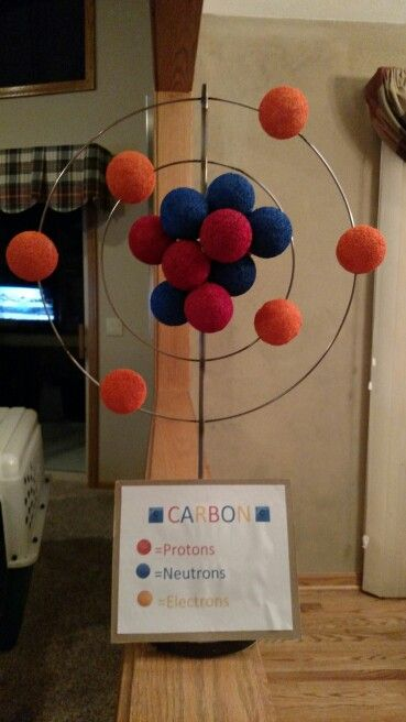 Carbon Atom 6th grade project.