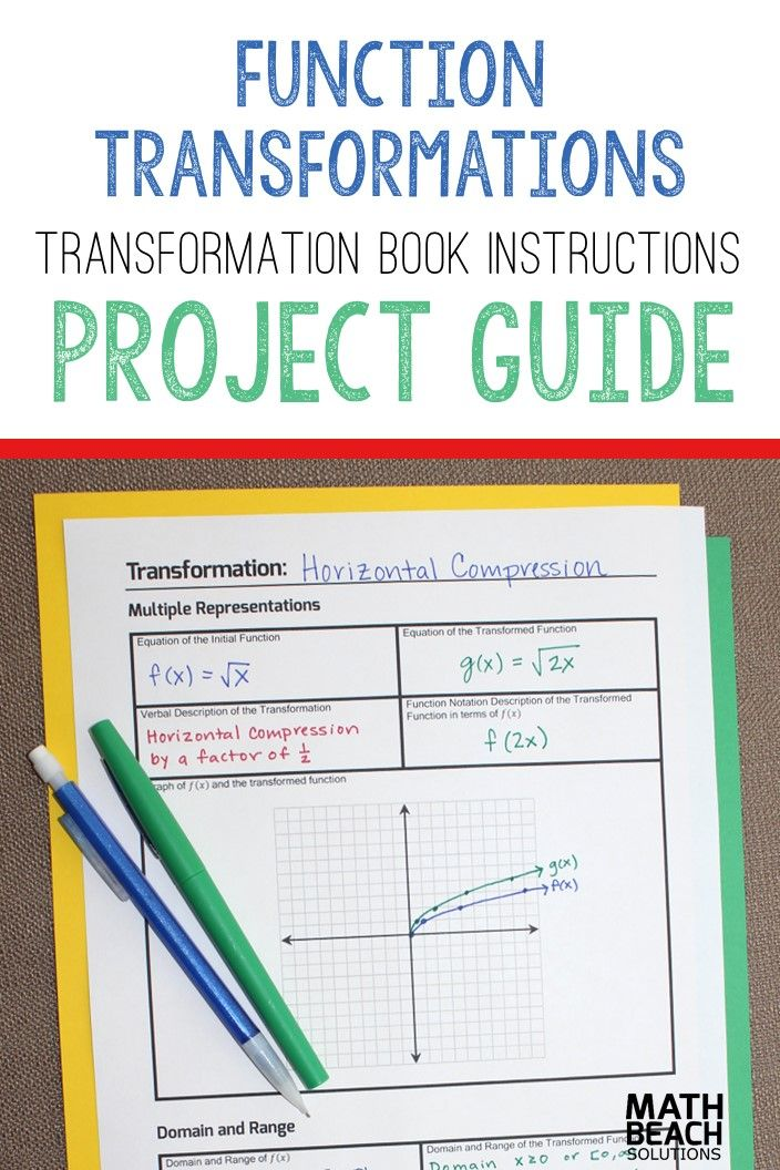 Function Transformations Book Book Projects Student Encouragement Algebra Activities
