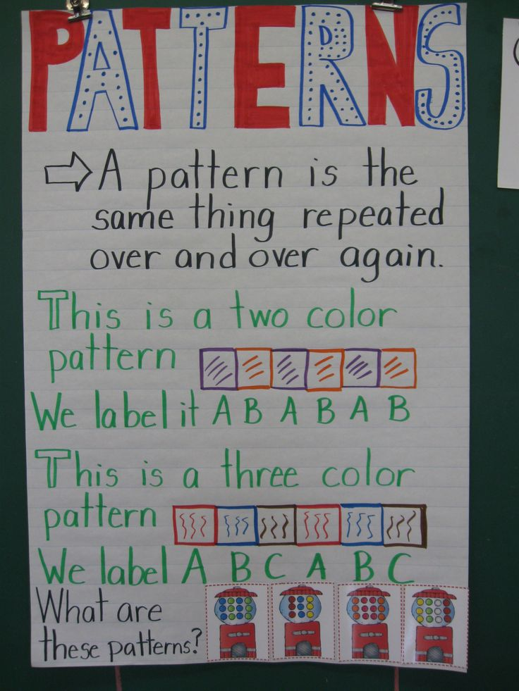 Anchor chart for patterns