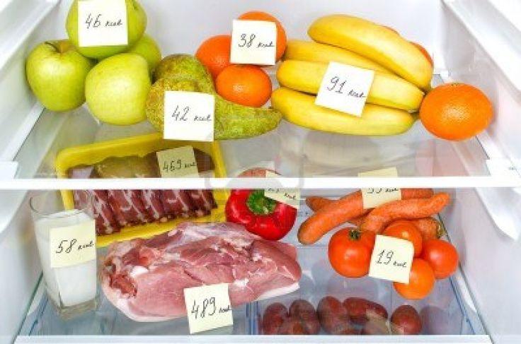 calcular cuantas calorías debo consumir