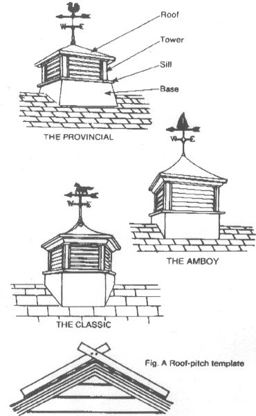 72 best images about cupolas weathervanes and potting for Roof cupola plans
