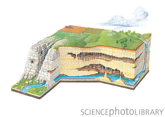 Karst landscape geology---oh Karst how you tortured me in Geomorph :P