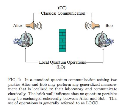 An introduction to entanglement measures (Plenio and Virmani) -- http://arxiv.org/pdf/quant-ph/0504163.pdf