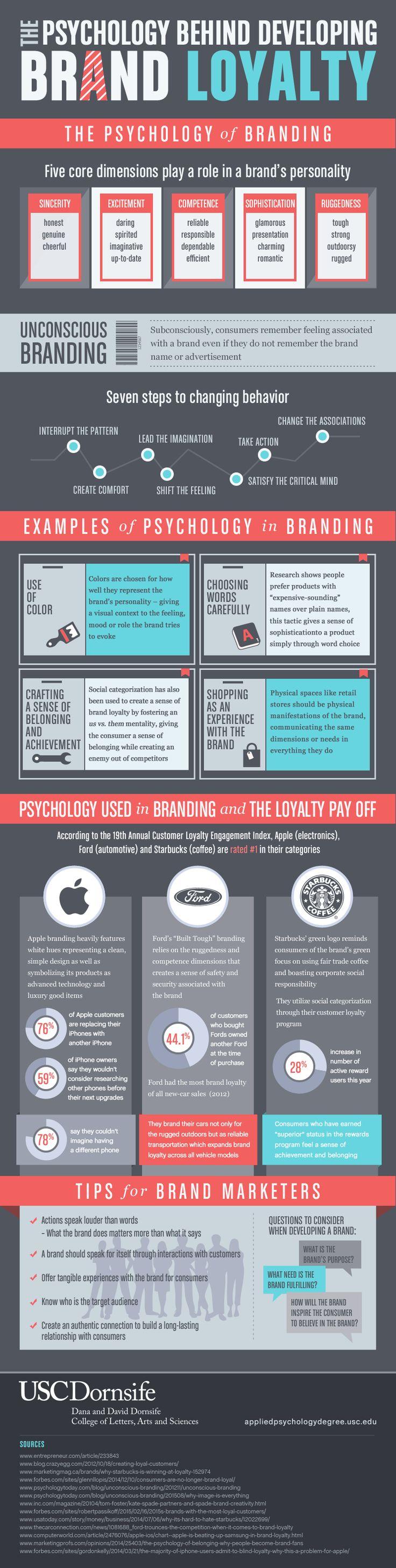 Psychology Behind Developing Brand Loyalty #Infographic #Branding #Psychology