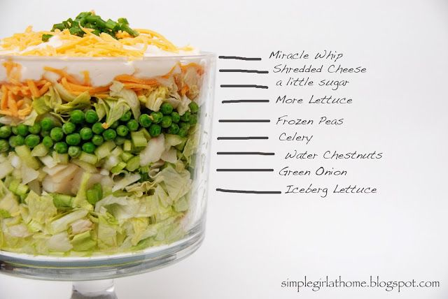 Simple Girl Seven Layer Salad In 2020 Layered Salad Seven Layer Salad Layered Salad Recipes