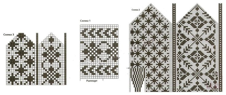 Схемы норвежских узоров для вязания варежек спицами, пример 7