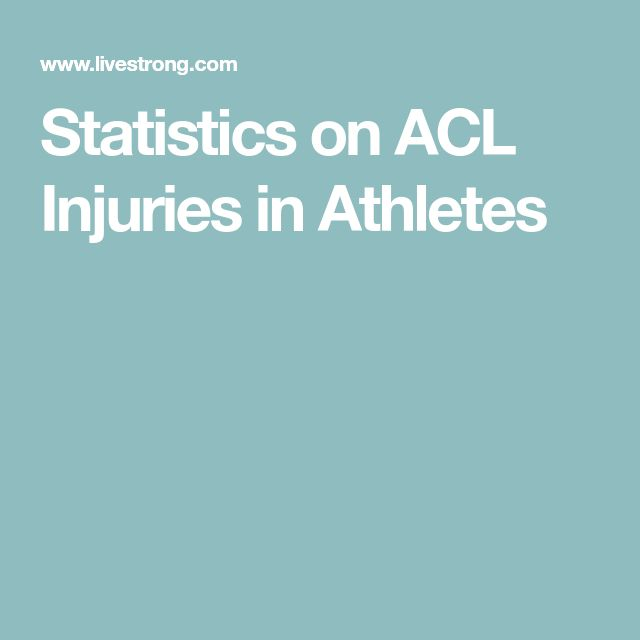 Statistics on ACL Injuries in Athletes