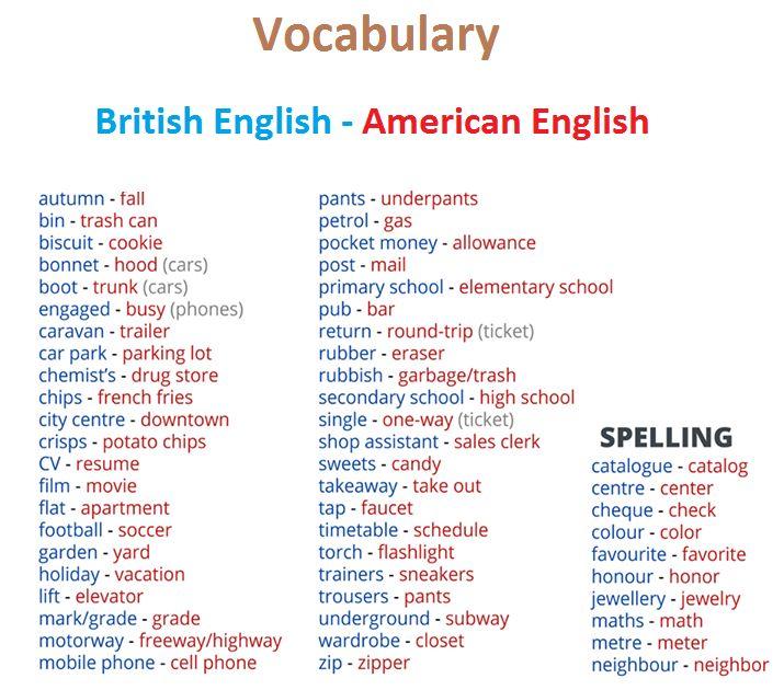 Curriculum Vitae English Pronunciation Dozc Tk