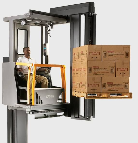 Automation Can Boost Productivity Up To 25 In Very Narrow Aisles With The Crown Tsp Series Auto Positioning System