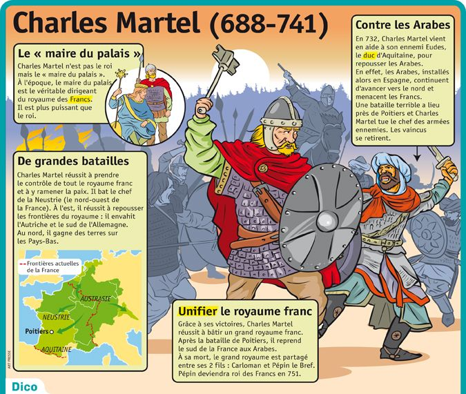 Fiche exposés : Charles Martel