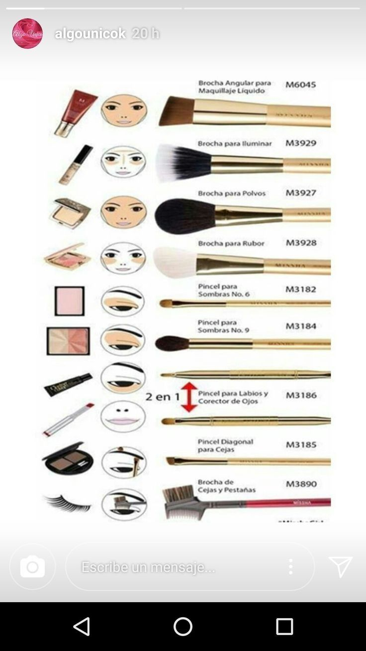 Что нужно для макияжа лица список фото подарочных