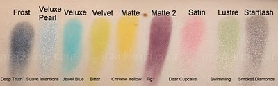 MacKarrie Beauty - Style Blog: MAC Eyeshadow Finishes Review