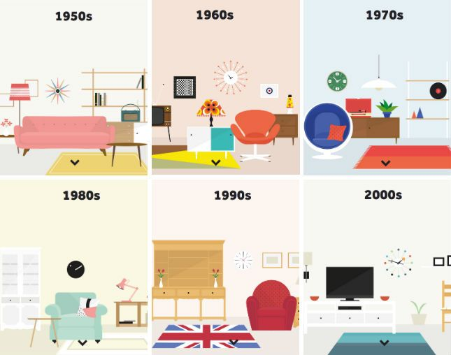 An Illustrated History Of The Last 7 Decades Interior Design