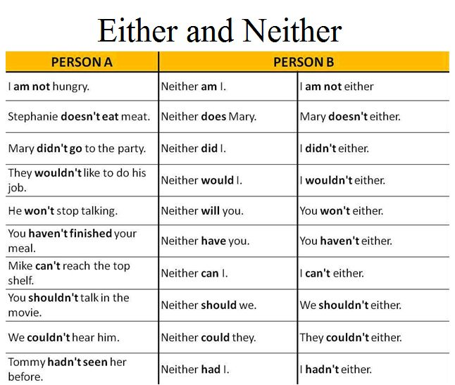 39 best Subject, Predicate and Object images on Pinterest Grammar