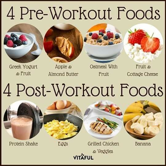 best food post workout weight loss