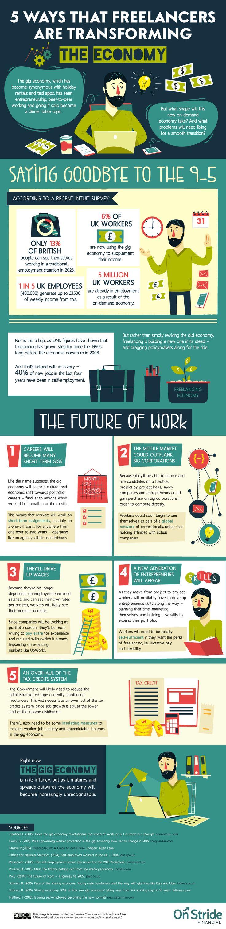5 Ways That Freelancers are Transforming the Economy #Infographic #Economy #Freelancing