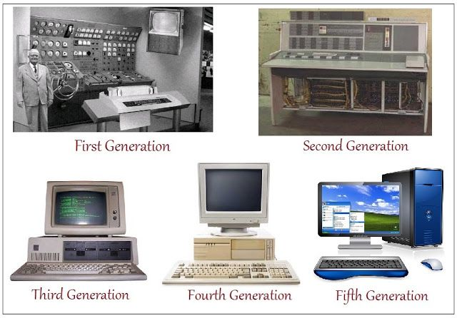 GENERATION OF COMPUTER     Depending on the device used, system architecture, processing mode and language used in the computers are categor...