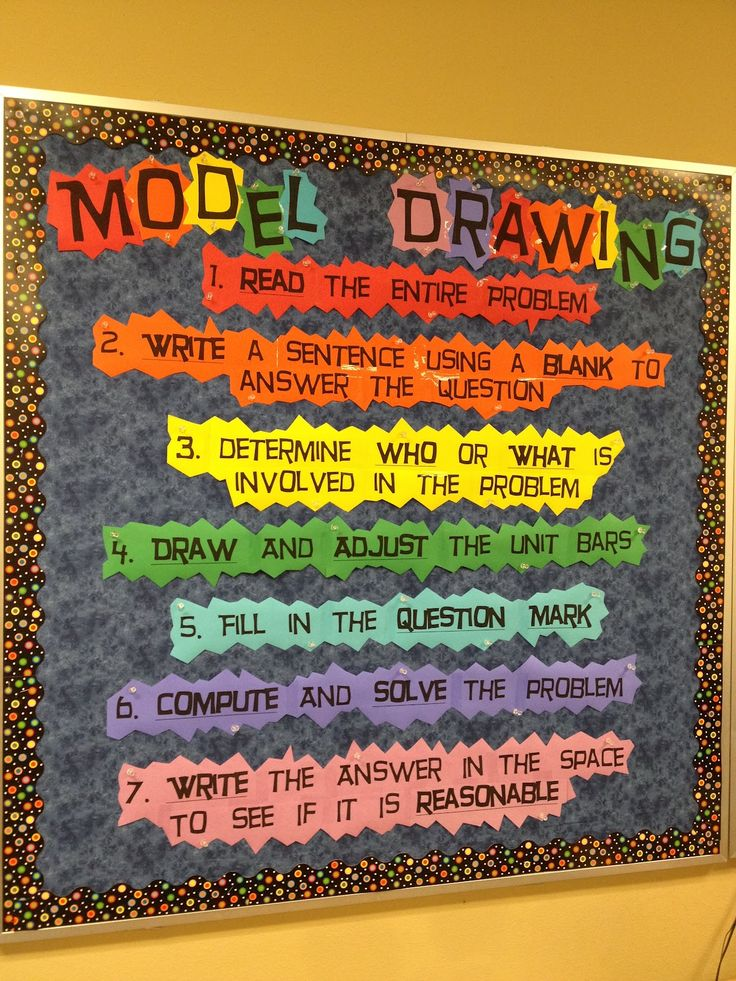 Classroom Decor Singapore ~ Best images about math bulletin boards on pinterest