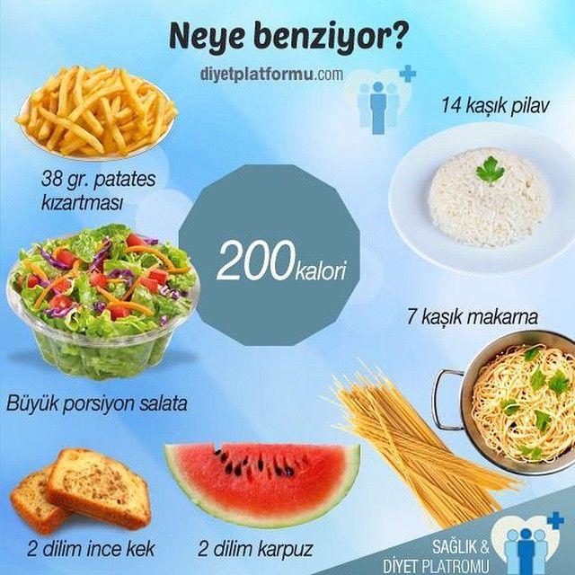 200 kalori tablosu #diyet #sağlık #kilo #kalori