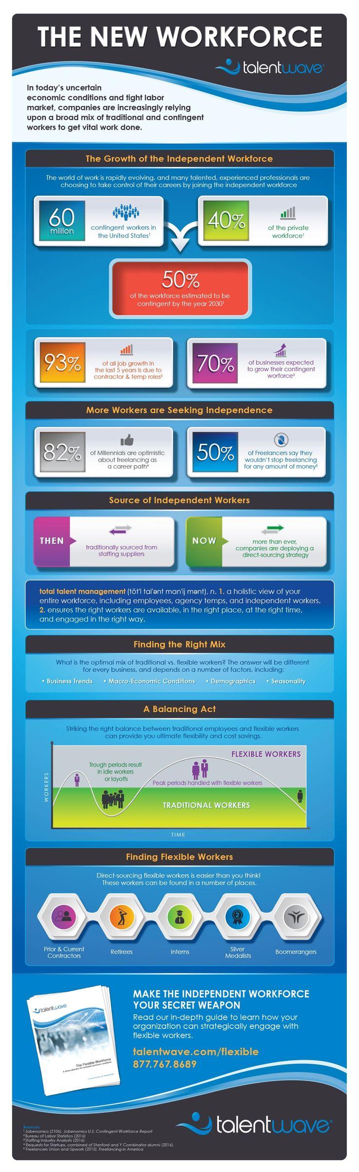 Fibre Optic Cabinet Checker 17 Best Ideas About Check Internet Speed On Pinterest Net Speed
