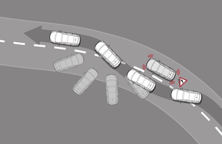 Elektroniczny system stabilizacji toru jazdy ESP zachowuje kontrolę ESP nieustannie monitoruje stabilność kierunkową pojazdu oraz przyczepność opon. W momencie, gdy system wykryje ryzyko wystąpienia poślizgu i utraty kontroli nad pojazdem, ESP podejmie automatyczną interwencję przyhamowując indywidualne koła i zapobiegając tym samym zachwianiu stabilności jazdy.
