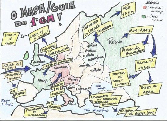 Mapa Mental: O Mundo e a Grande Guerra