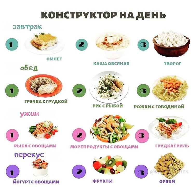Какая Должна Быть Диета При Похудении. Какая должна быть диета при похудении — правила, разгрузка, меню
