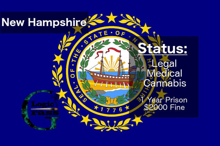 Check out the legal status of marijuana in New Hampshire #marijuanalegalization #cannabiscommunity