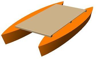 ... boat canoe plans kayak plans boat plans boat building sot sit on