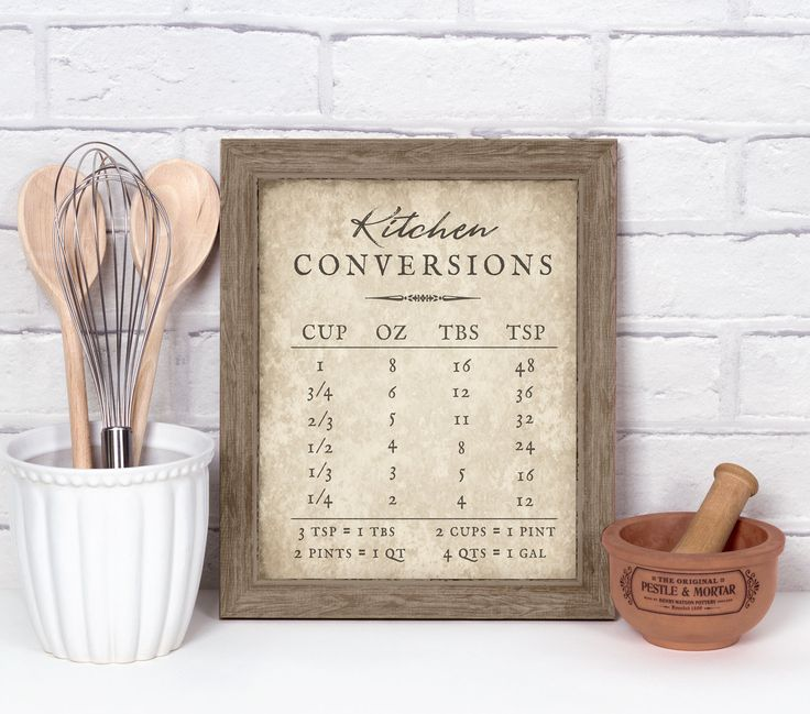 kitchen conversion chart farmhouse kitchen print instant download vintage wall art farm on farmhouse kitchen quotes free printable id=98295
