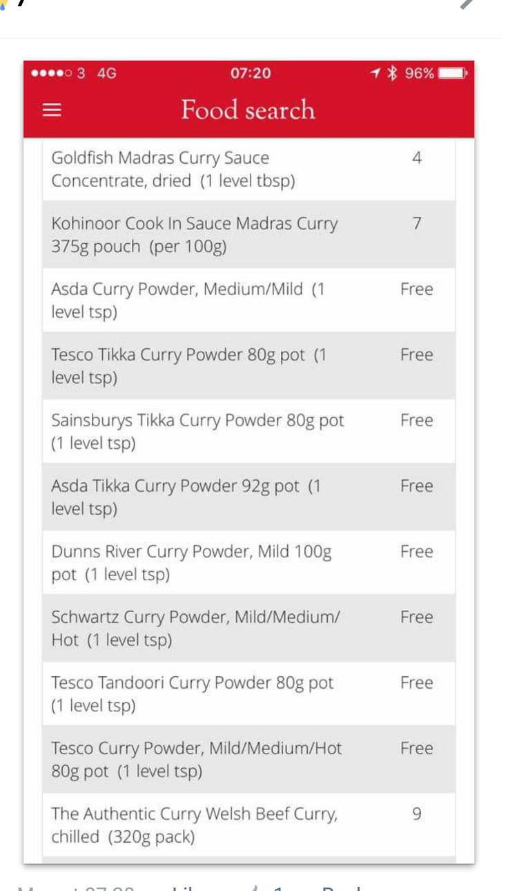 More Curry Blend Syn Values Madras Curry Curry Powder Curry