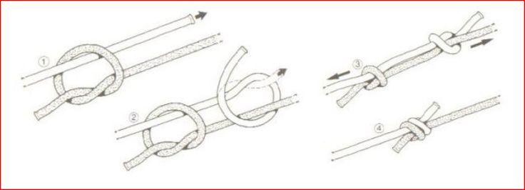 Search besides Chiastolite Pendant Chiastolite Necklace moreover 509117932853968324 furthermore Malachite Pendant Malachite Necklace as well Nudo De Pescador. on macrame thread knots