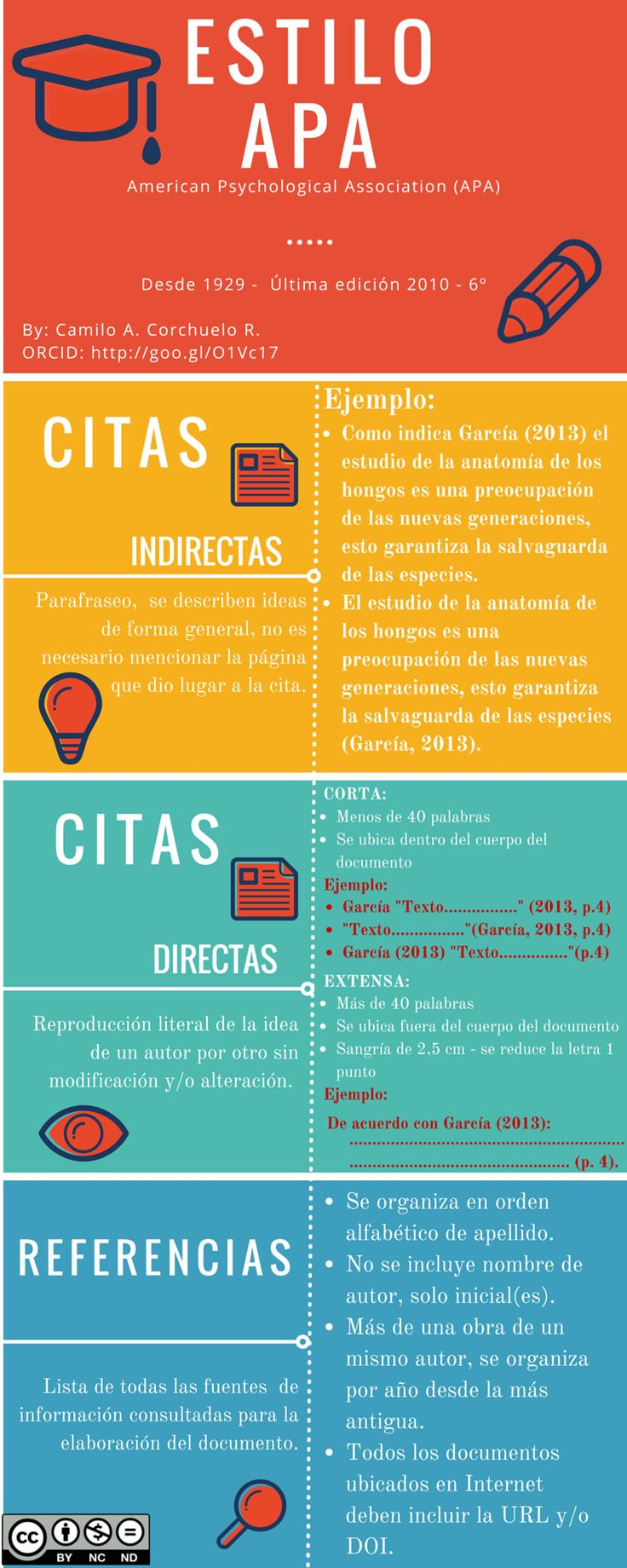 Estilo APA: Las citas indirectas son aquellas donde se hace un parafraseo o descripción general de una idea sin necesidad de mencionar la fuente. Visita nuestro artículo y aprende paso a paso a citar con las normas APA http://tugimnasiacerebral.com/herramientas-de-estudio/como-citar-en-apa-una-pagina-web-y-otros #Gimnasia #Cerebral #Infografia #Apa #Normas #Citas