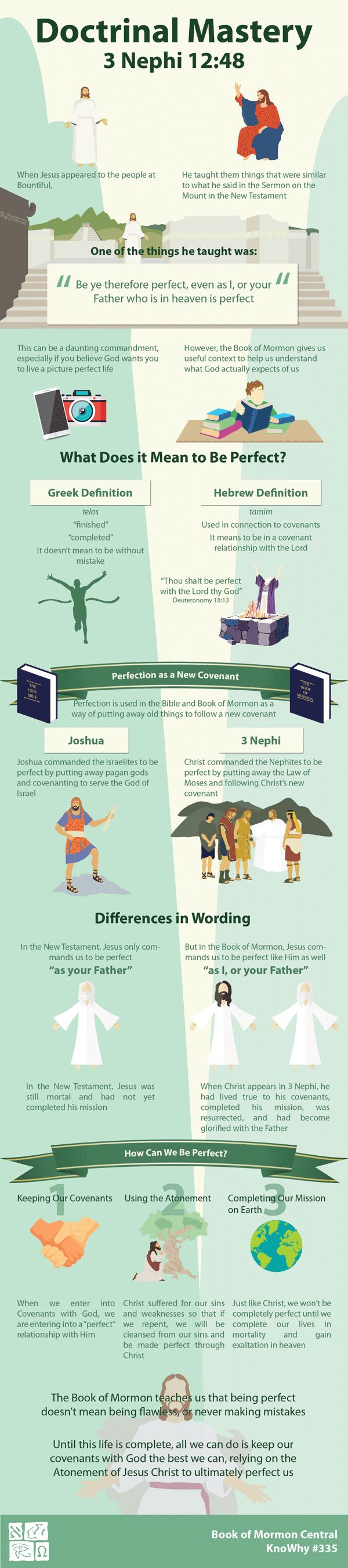 Doctrinal Mastery 3 Nephi 12:48 Infographic by Book of Mormon Central