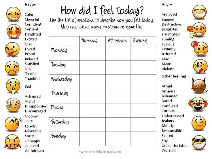 216 best Health   sickness images on Pinterest English language - feeling chart