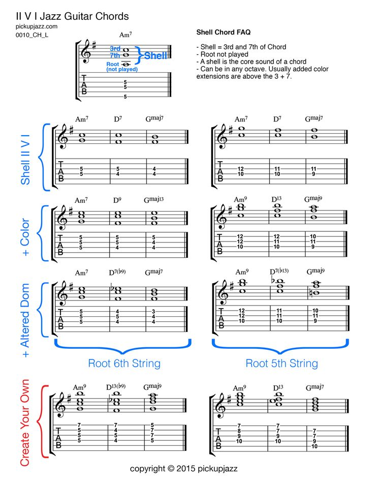 15 Best Whats So Cool About Jazz Guitar Chords Images On Pinterest