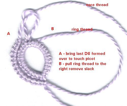 """The """"Onion"""" Ring tutorial with pics & instructions."""