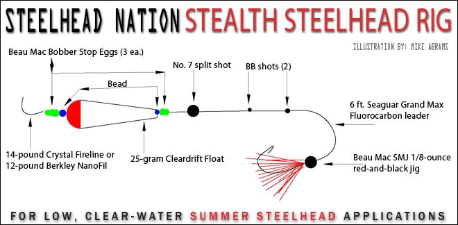 Nw wild country 39 s stealth rig for summer steelhead for Steelhead fishing rigs