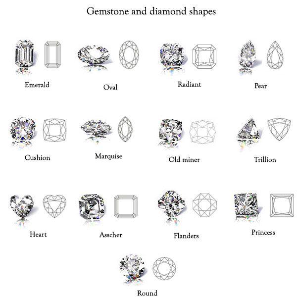 Pinterestu0027te beğeneceğiz 25u0027ten fazla en iyi Diamond cuts fikri - diamond chart
