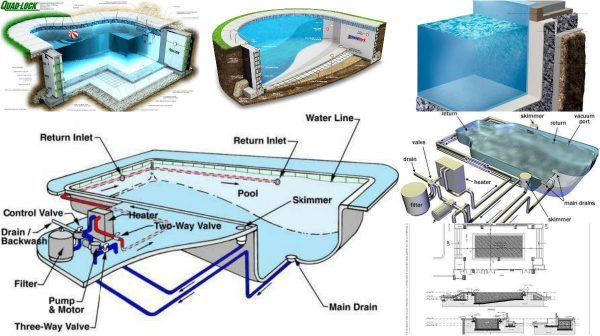 65 best detalles constructivos images on pinterest architecture brickwork and beams - Swimming pool design guide ...