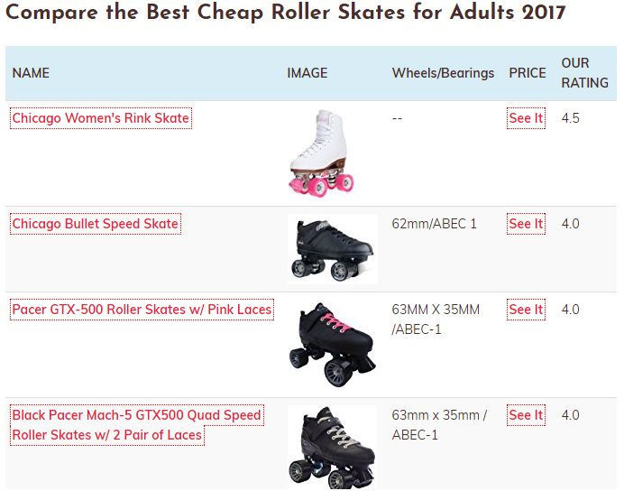 Compare the Best Cheap Roller Skates for Adults 2017 #rollerskates