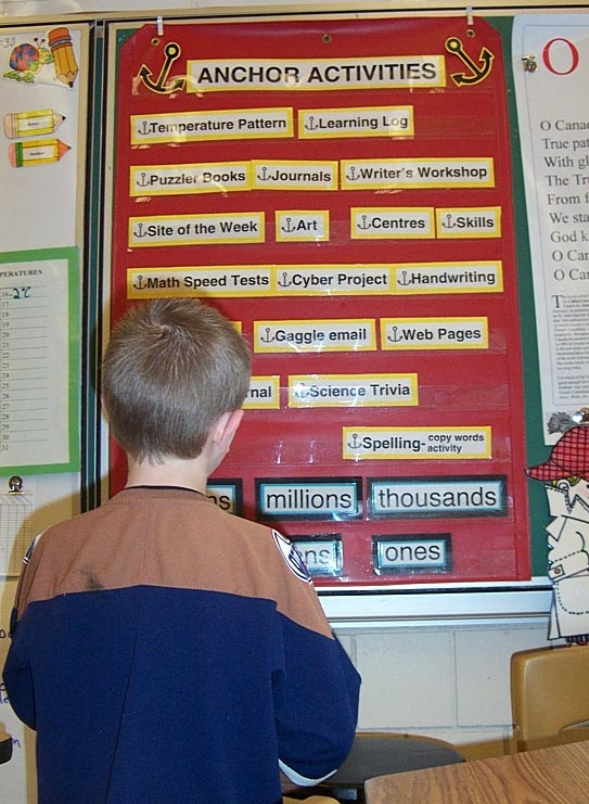 Way to display anchor activities for students to choose  #anchoringactivities
