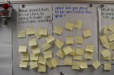 These are great questions to ask on the first day of school! Students record answers on sticky notes. Great blog post about it as well!