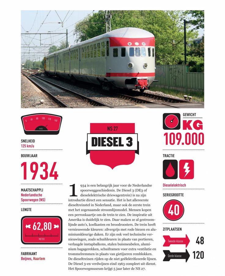 NS 27 Diesel 3