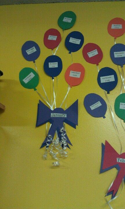 Birthday board in my class